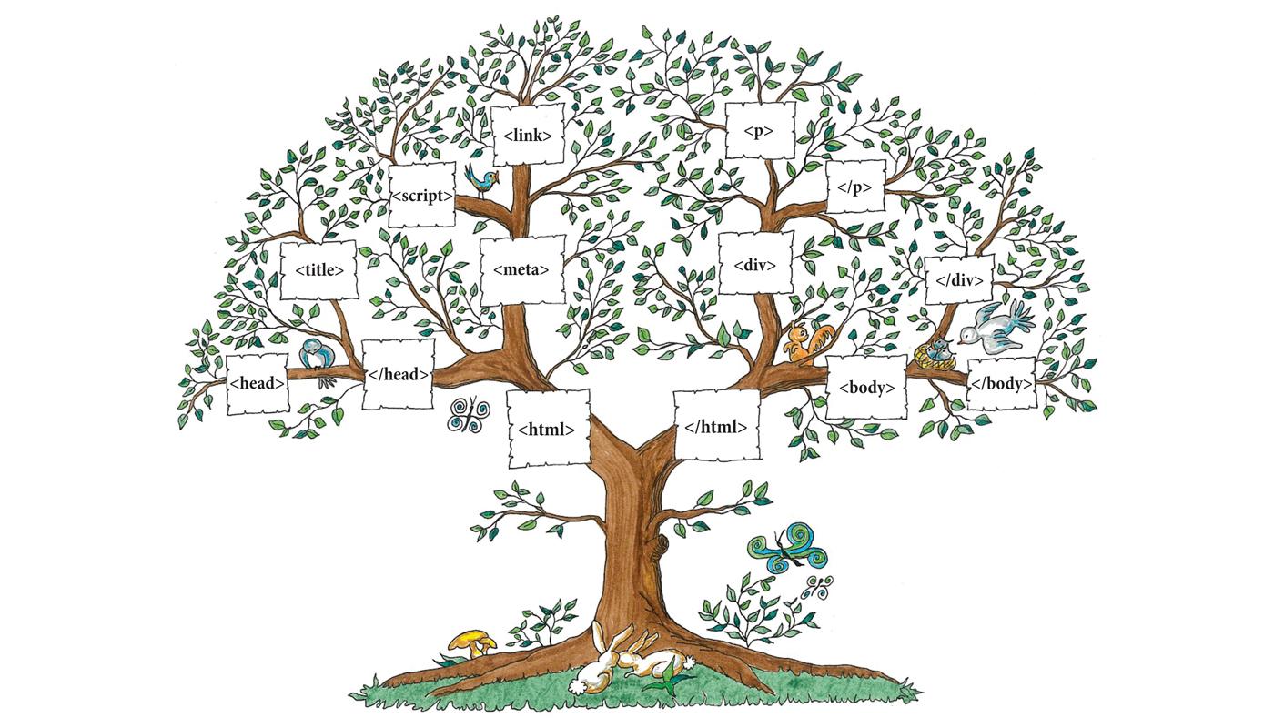 Jerarqu a de elementos el rbol geneal gico del html - Diseno arbol genealogico ...